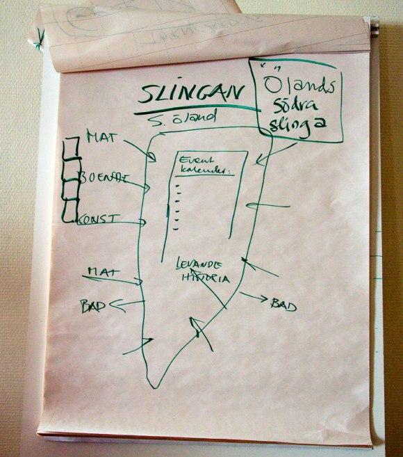 Ölands_södra_slinga_3